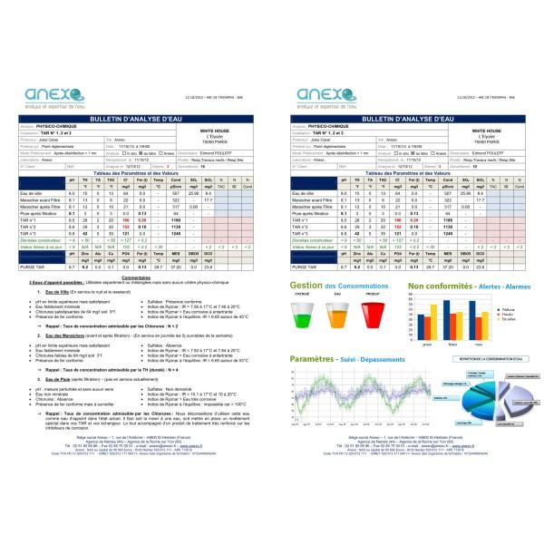 comand u0026 39 o pro - logiciel analyse d u0026 39 eau
